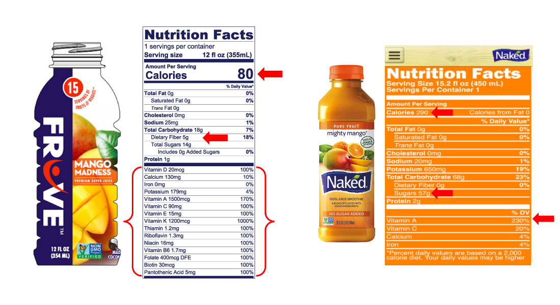 Fruve Fruits Juice | Comparing Our Nutrition Facts With Naked
